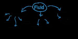 fluidnita